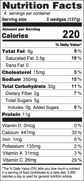 Photo of Nutrition Facts of Pear Quesadillas