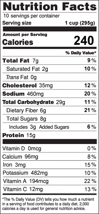 Photo of Nutrition Facts of Turkey Pumpkin Chili