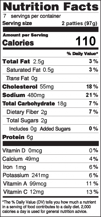 Nutrition Facts of Veggie Patties