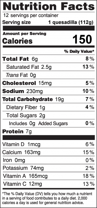 Photo of Nutrition Facts of Veggie Quesadillas with Cilantro Yogurt Dip