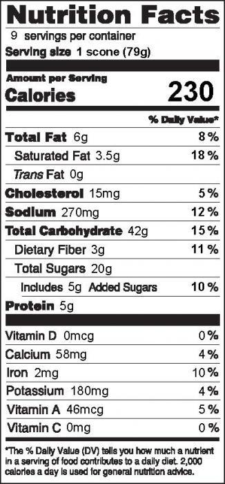 Photo of Nutrition Facts of Buttermilk Scones