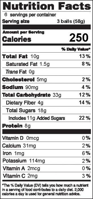 Photo of Nutrition Facts for Cranberry Oatmeal Balls