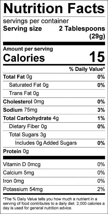 Nutrition Facts for Grape Salsa