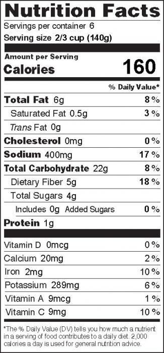 picture of Nutrition Facts label