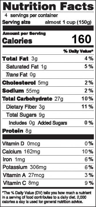 Photo of Nutrition Facts of Overnight Oatmeal