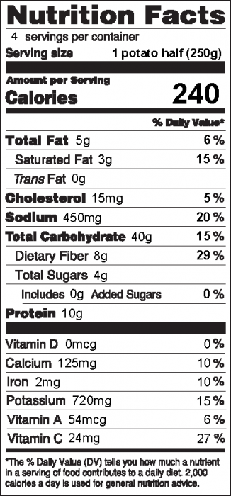 photo of Nutrition Facts for Southwestern Stuffed Potatoes