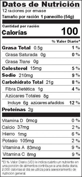 Foto de  información nutricional de Panecillos de Camote y Naranja