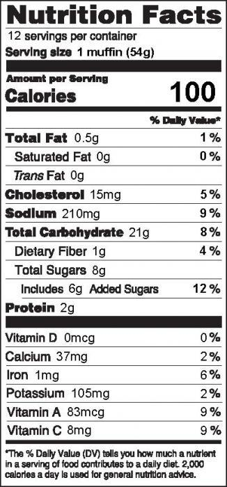 Photo of Nutrition Facts of Sweet Potato and Orange Muffins