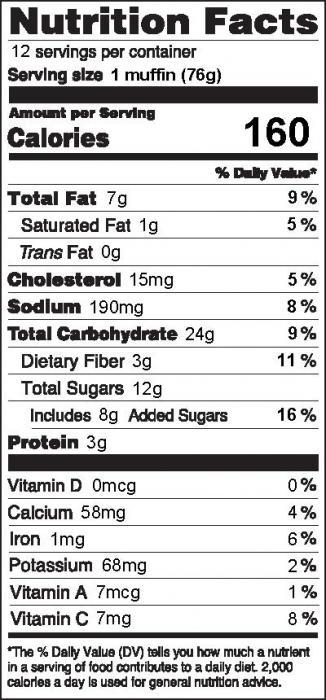 Photo of Nutrition Facts of Whole Wheat Blueberry Muffins