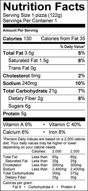 Photo of Nutrition Facts of My Personal Pizza