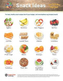 Snack Ideas Poster
