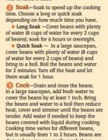 Step by step for cooking dry beans