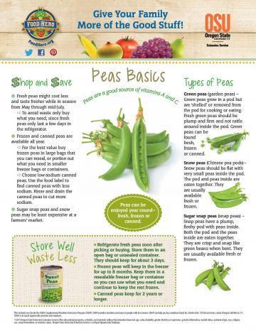 Peas Monthly