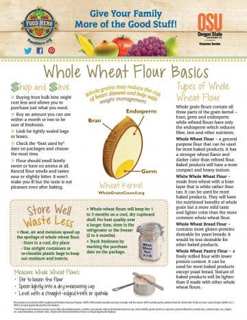 Whole Wheat Flour Monthly