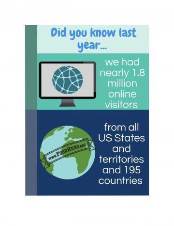 Online Visitors Image