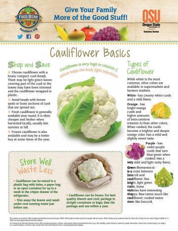 Cauliflower Monthly