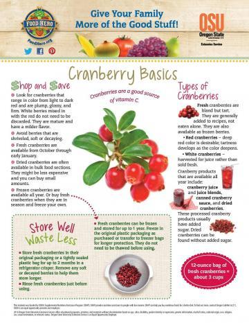 Cranberry Monthly