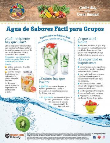 Aqua de Sabores Facil para Grupos