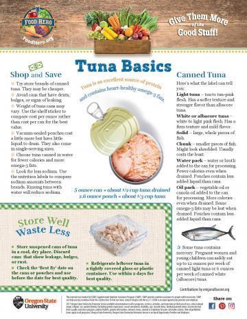 Tuna Monthly