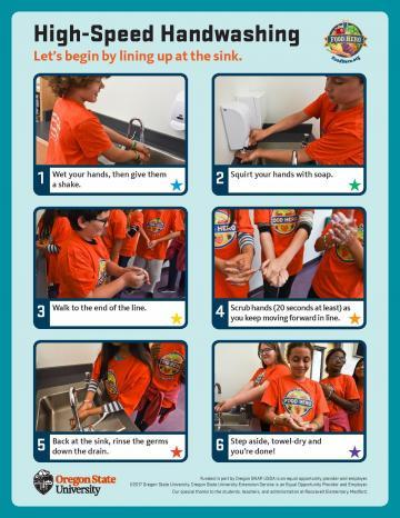 High Speed Handwashing Mini Poster - English