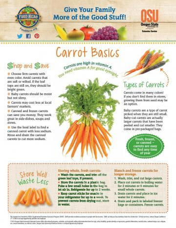 Carrot Monthly