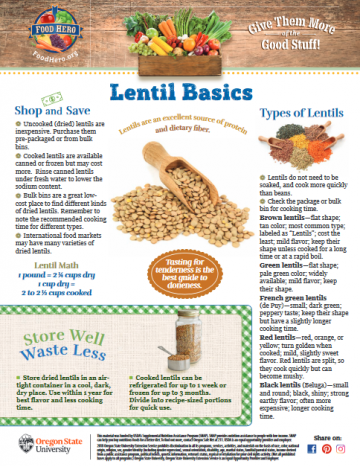 Lentils Monthly Magazine