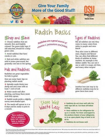 Radish Monthly