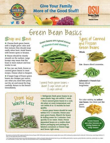 Green Beans Monthly