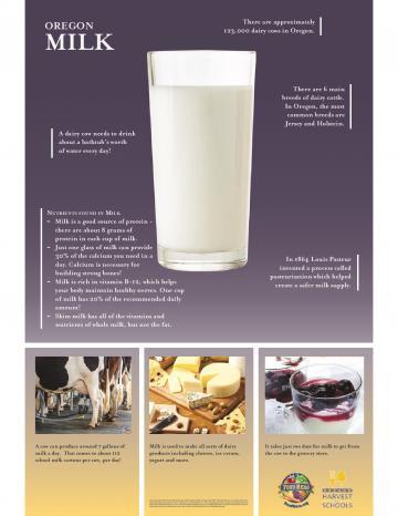 Milk Oregon Harvest Poster