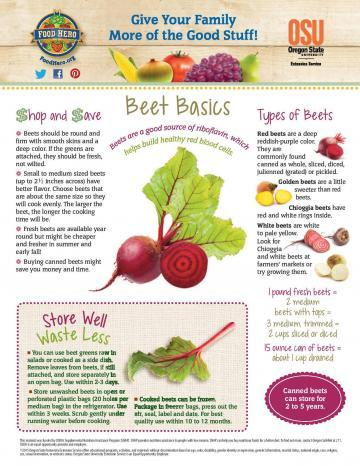 Beets Monthly