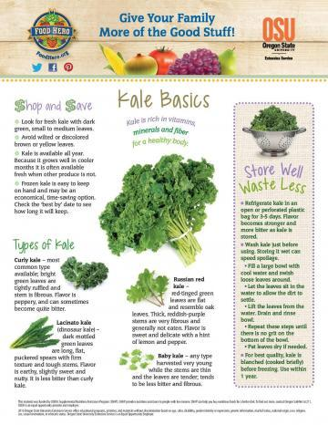 Kale Monthly