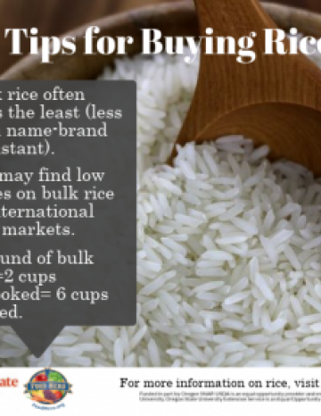Rice Inforgraphic