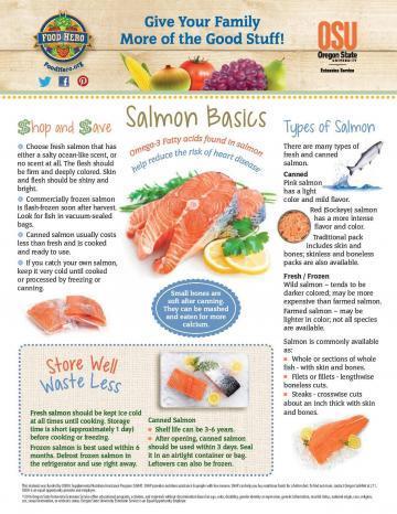 Salmon Monthly