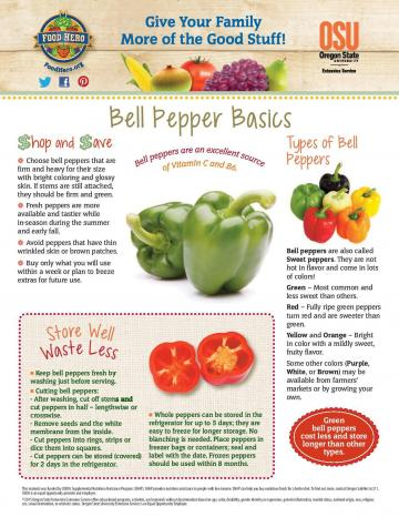 Bell Pepper Monthly