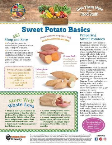 Sweet Potato Monthly