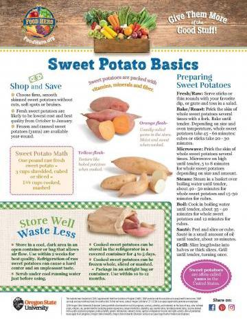 Sweet Potatoes Monthly