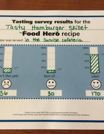 Kid Tasting Survey