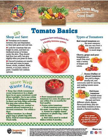 Tomato Monthly