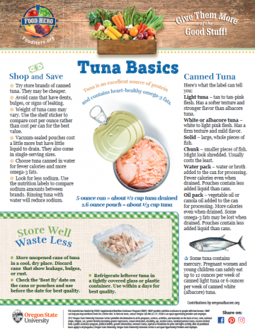 Tuna Monthly Magazine