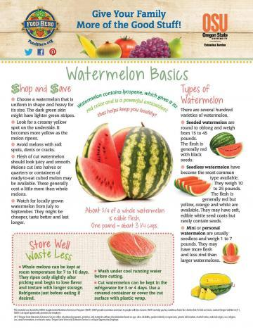 Watermelon Monthly