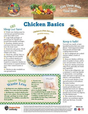 Chicken Monthly