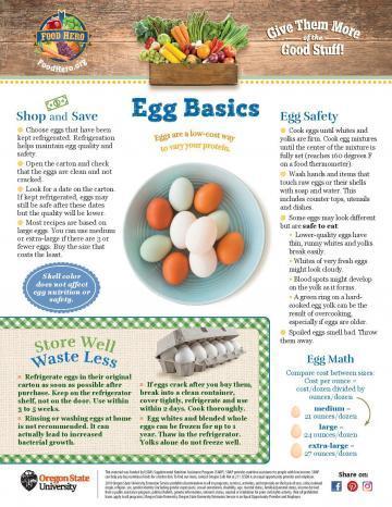 Eggs Monthly