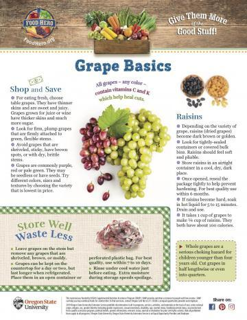 Grapes Monthly