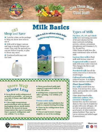 Milk Monthly Magazine