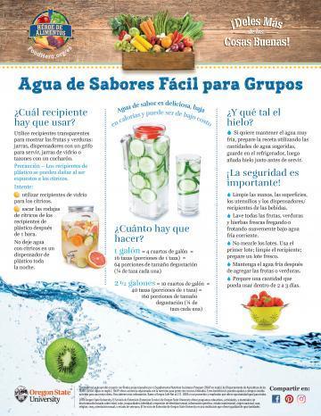 Agua Últimos consejos Alimentos