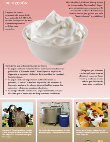 Póster de Yogur