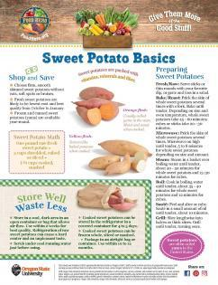 Image of Sweet Potato Monthly
